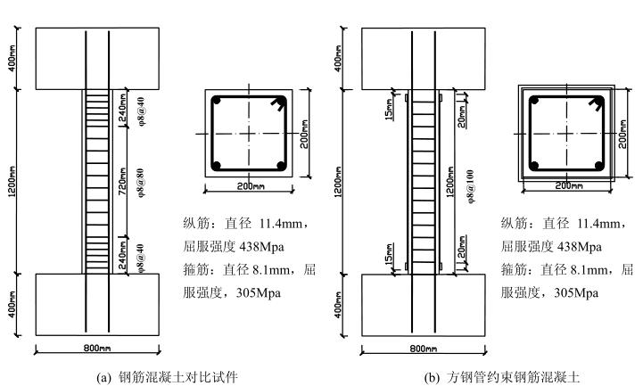 II级钢筋混凝土管参数资料下载-方钢管约束钢筋混凝土压弯构件抗震性能试验研究