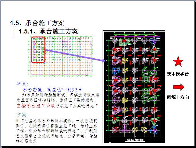 产业园项目管理工程策划(图文并茂)