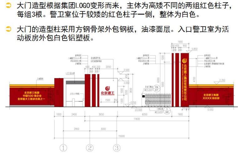 大型建工集团绿色安全文明施工标准化VI部分交底会PPT(80余页)