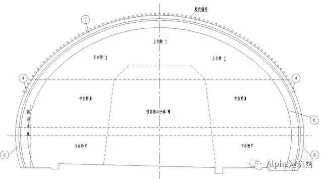 超级整合,隧道施工方案及工艺流程_30