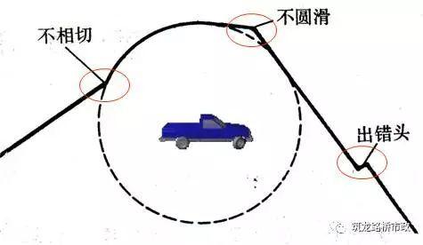 超全道路工程平面线型设计,不会的时候拿出来看就可以了!_1