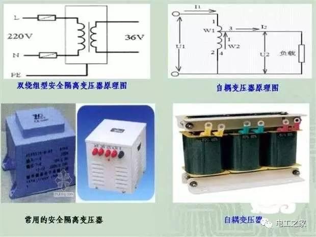 施工临时用配电箱标准做法系列全集_16