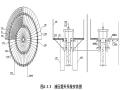 大直徑混凝土筒體液壓滑模施工技術