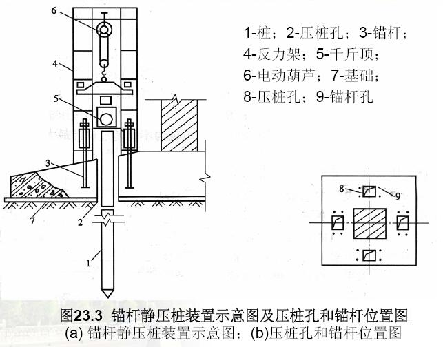 《地基处理》课程讲义549页(知名大学)_2
