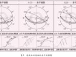 赤平投影法分析岩质边坡稳定性的图解模板