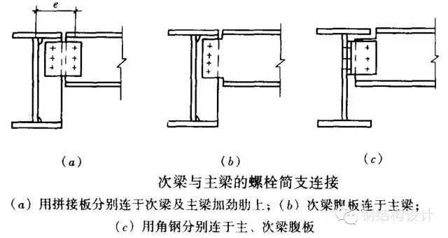 钢结构梁柱连接节点构造详解_24