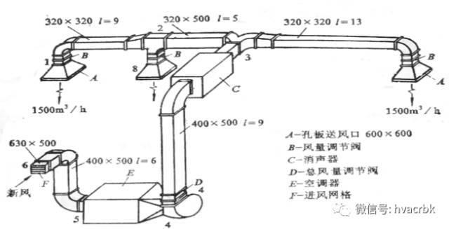 中央空调末端设备分类与应用