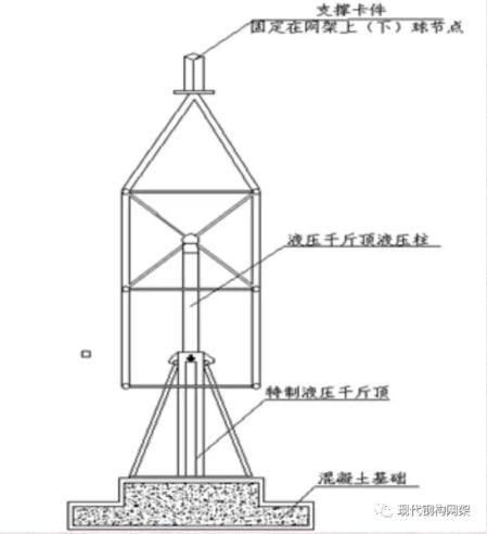 [行业资讯]大跨度煤棚焊接球网架液压顶升施工技术_10