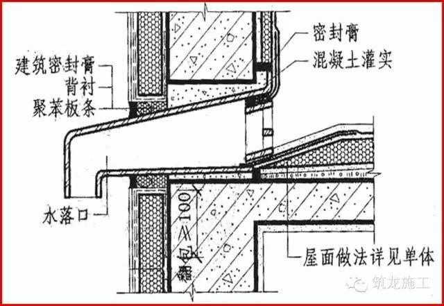 渗漏、裂缝这些常见的问题解决了,施工质量立马杠杠的!!_37