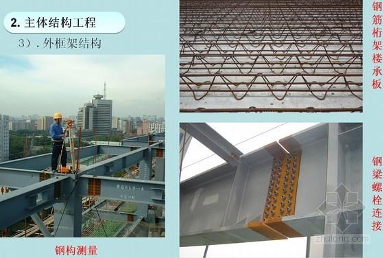 [广西]框筒结构超高层综合体工程质量创优策划汇报(72页)