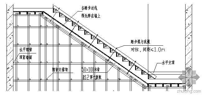 山东省潍坊市某高层综合楼模板施工方案(竹胶板 砖胎膜)