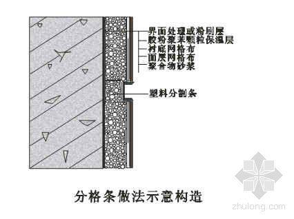 胶粉聚苯颗粒外墙保温体系工法