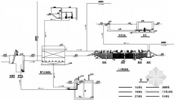 某温泉中心污水处理站施工图