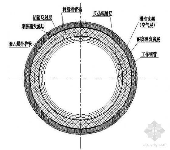 蒸汽预制直埋保温管图