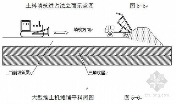 黑龙江小型水库除险加固工程施工组织设计