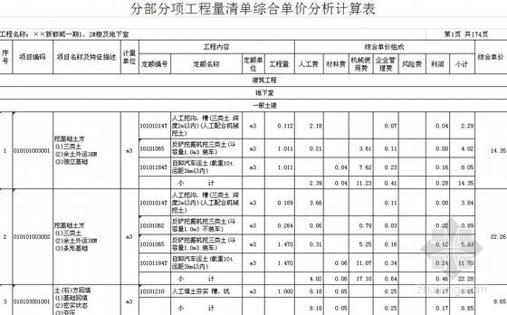 [福建]2013年某新建住宅小区I期1#、2#楼及地下室工程量清单预算(编制说明+综合单价分析)