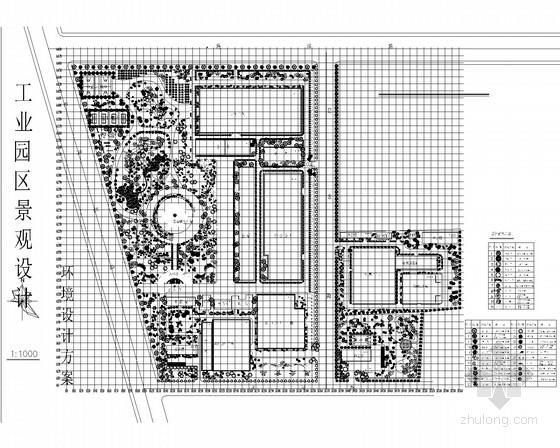 工业园区园林景观绿化设计平面图