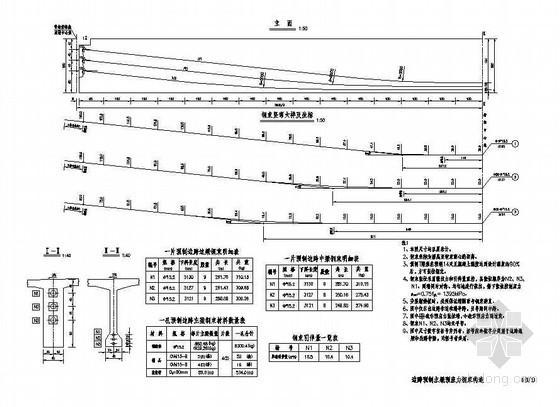 预应力混凝土T梁上部边跨主梁预应力钢束构造节点详图设计