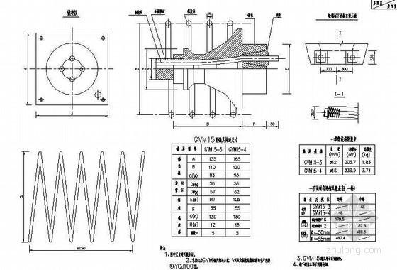 20米后张法预应力空心箱梁锚具构造节点详图设计