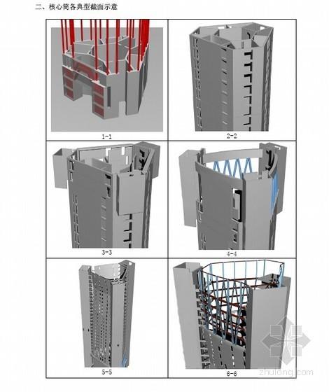 [广西]超高层塔楼核心筒提模施工方案(效果图丰富)