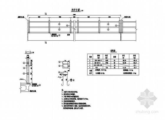 预应力混凝土栏杆详图设计资料下载-3×10米预应力混凝土空心板栏杆构造节点详图设计