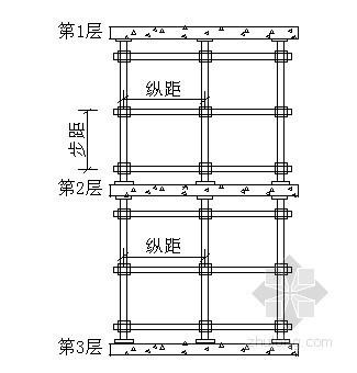 楼板模板支撑计算书(满堂脚手架)
