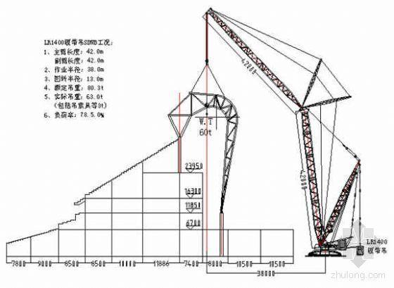 济南某大型体育场钢结构管桁架吊装施工方案(创鲁班奖)