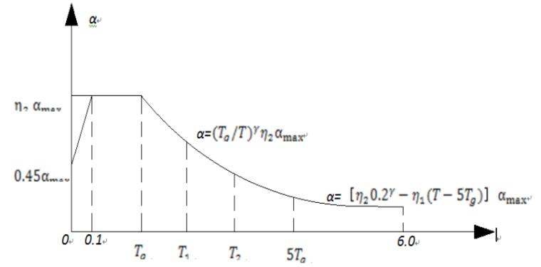 质量集中方式对结构地震作用影响的实例分析