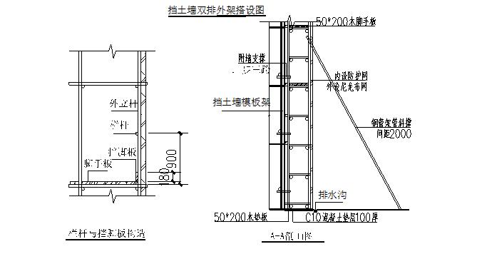 毛石混凝土挡土墙施工方案