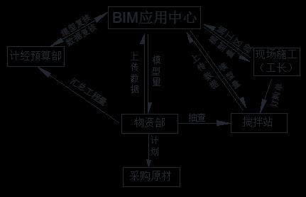 郑州豫能热电2×660MW燃煤供热机组