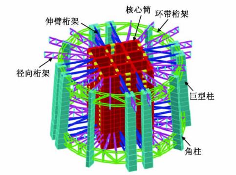 上海中心大厦结构整体稳定性分析及巨型柱计算长度研究