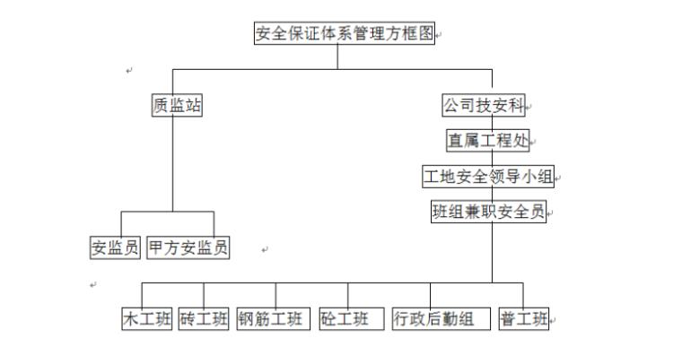 筏板基础专项施工方案(docx格式,共86页)_2