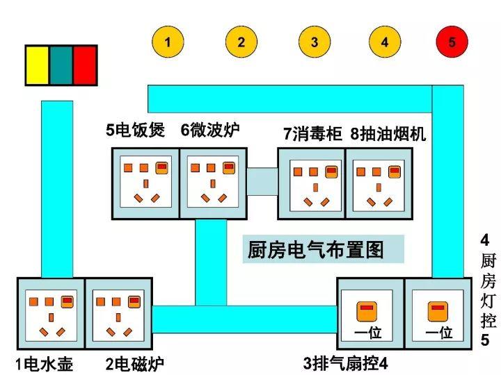 电工技能基本线路图全解,合格电工必看!_13