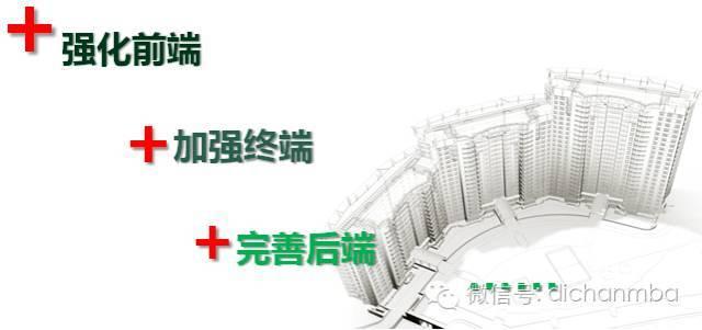 干货!中海•万科•绿城•龙湖四大房企成本管理模式大PK_13