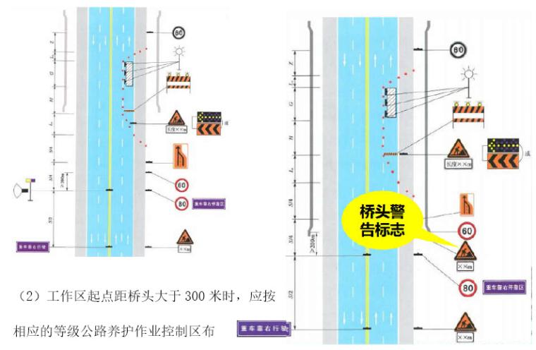 公路工程项目施工现场安全防护标志标识标准化图册166页_18