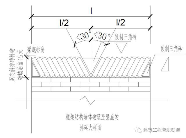 实例解析砌体工程的施工工艺流程及做法,没干过的也看会了!_25
