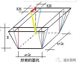 基坑的施工过程以及土方计算方法_14