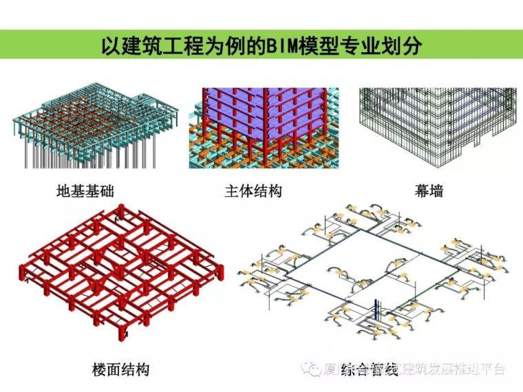 BIM技术在建筑工程中的应用_12
