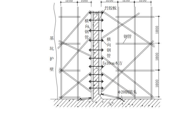 中建大连中银大厦工程施工组织设计(共264页,图文丰富)