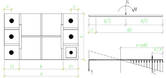 钢结构计算表格-刚接柱脚锚栓计算(excel)
