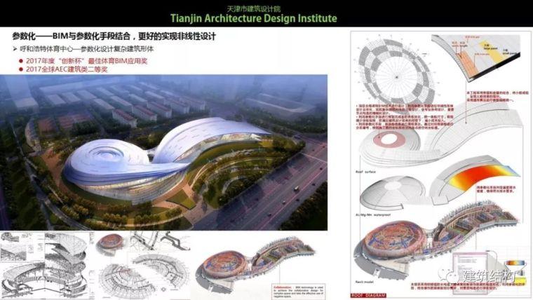 """BIM正向设计实现绿色建筑""""零能耗""""_37"""