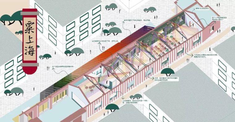 建筑师用 [ 低造价×低技术 ] 改造出接地气的美术馆,为魔都带来
