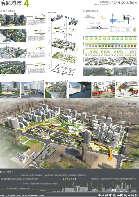 本科城市规划城市设计作业评选(中)设计竞赛,展板