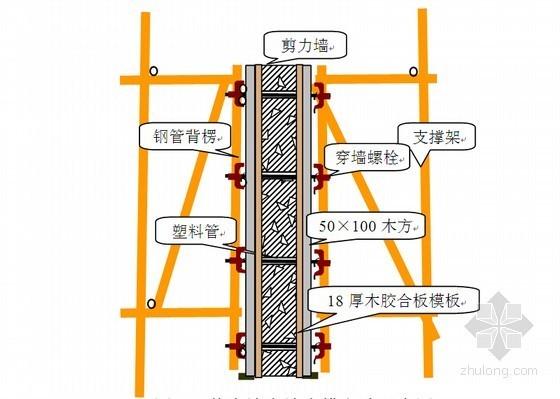 [江苏]高层框剪结构住宅楼模板工程施工方案