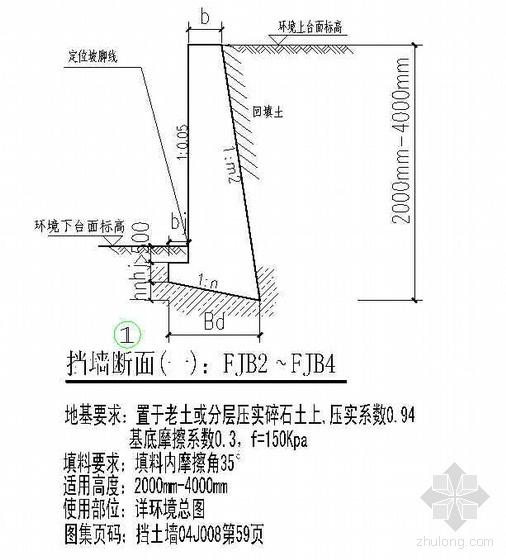 重庆某中学迁建项目土石方工程施工组织设计