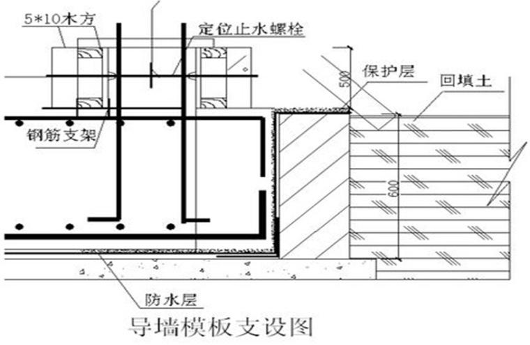 厂房门窗工程施工组织设计资料下载-姚记扑克牌生产基地项目一期工程施工组织设计(206页)