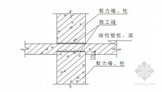 地上混凝土浇筑施工技术交底
