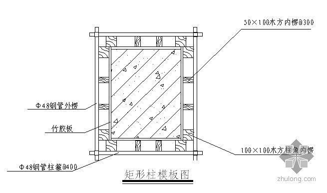 贵阳某图书馆改扩建工程模板施工方案(竹胶合板)