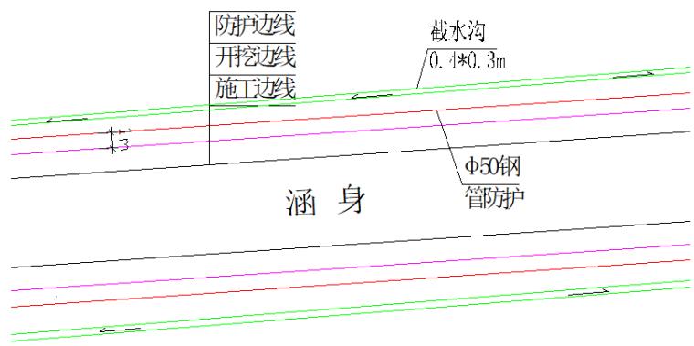 [南昌]道路南延工程排水箱涵专项施工方案_2