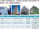 建筑工程写字楼外立面幕墙分类及选择专题研究(91页)